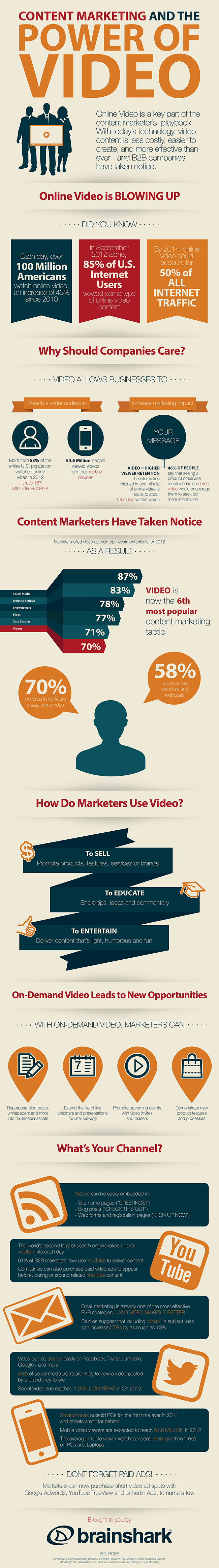 Power-of-Video-Infographic_650