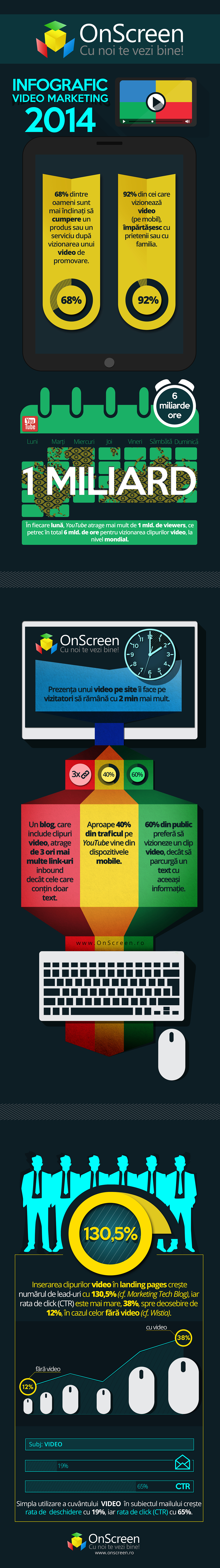 infografic_video_marketing_onscreen_vertical_m
